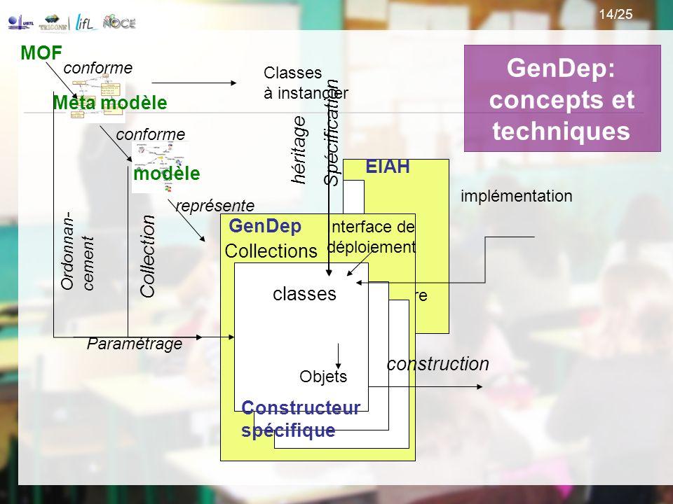GenDep: concepts et techniques