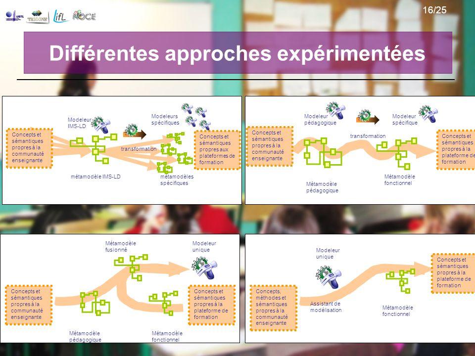 Différentes approches expérimentées