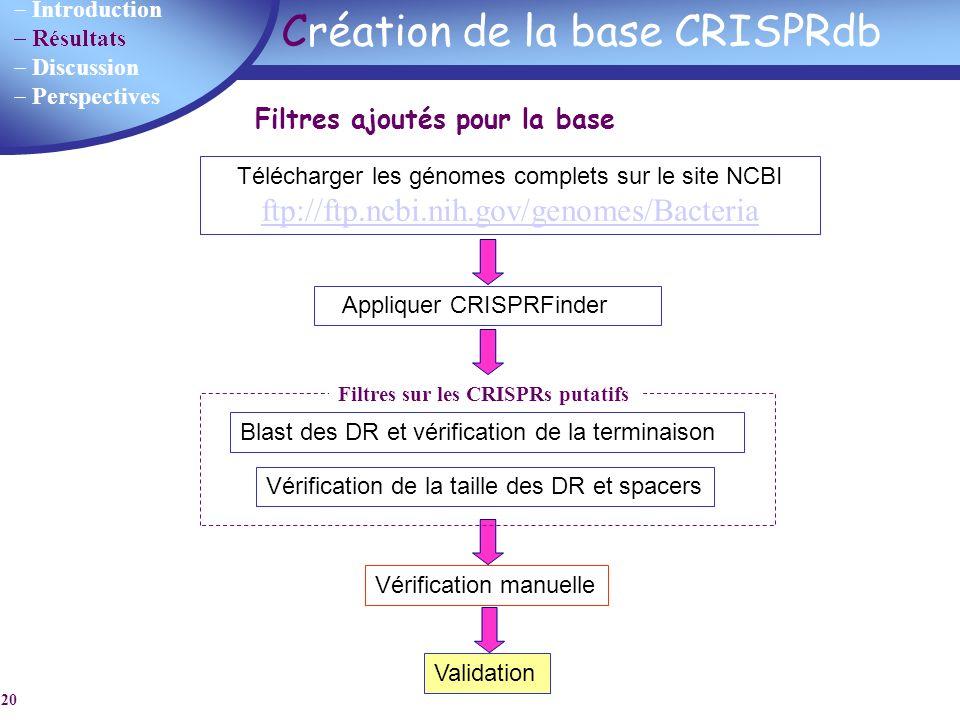 Création de la base CRISPRdb