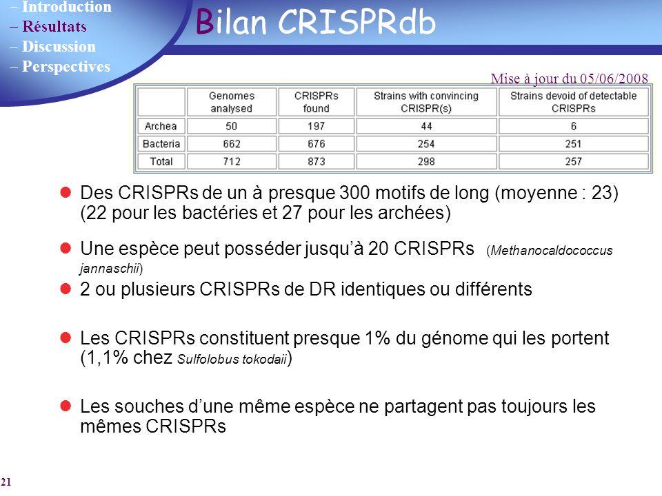 Bilan CRISPRdb Résultats. Mise à jour du 05/06/2008.