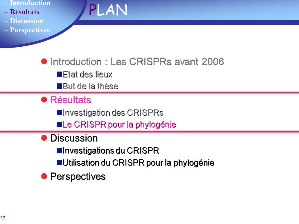 PLAN Introduction : Les CRISPRs avant 2006