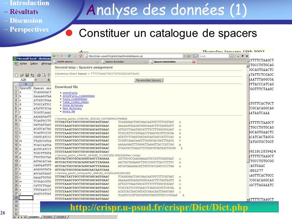 Analyse des données (1) Constituer un catalogue de spacers