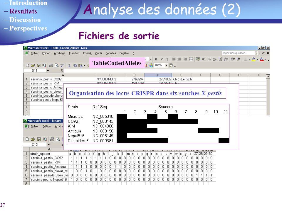 Analyse des données (2) Fichiers de sortie Résultats TableCodedAlleles