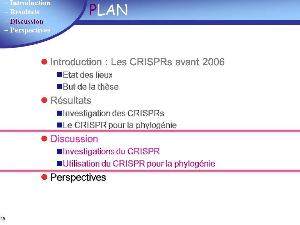PLAN Introduction : Les CRISPRs avant 2006 Résultats Discussion