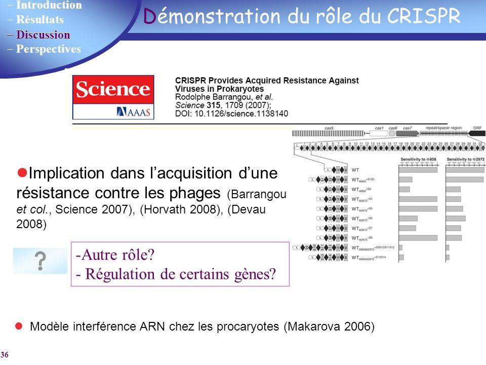 Démonstration du rôle du CRISPR