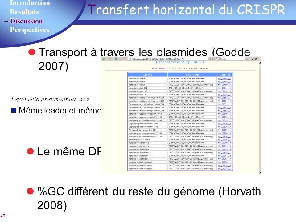 Transfert horizontal du CRISPR