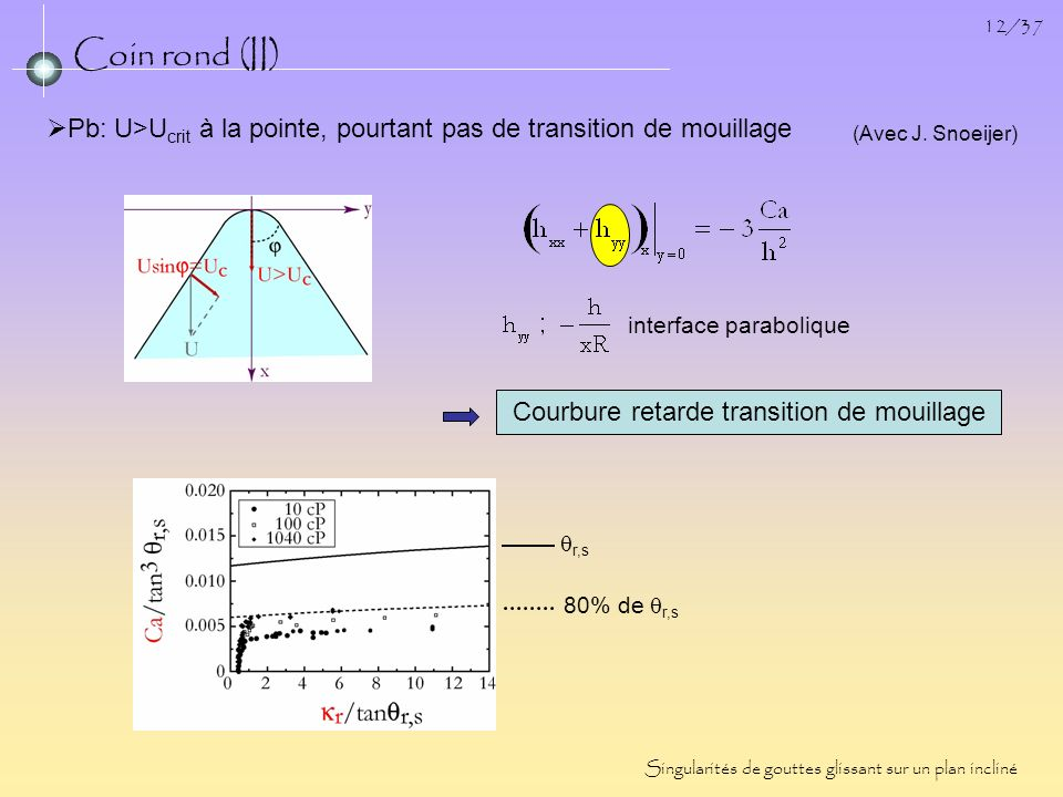 Courbure retarde transition de mouillage