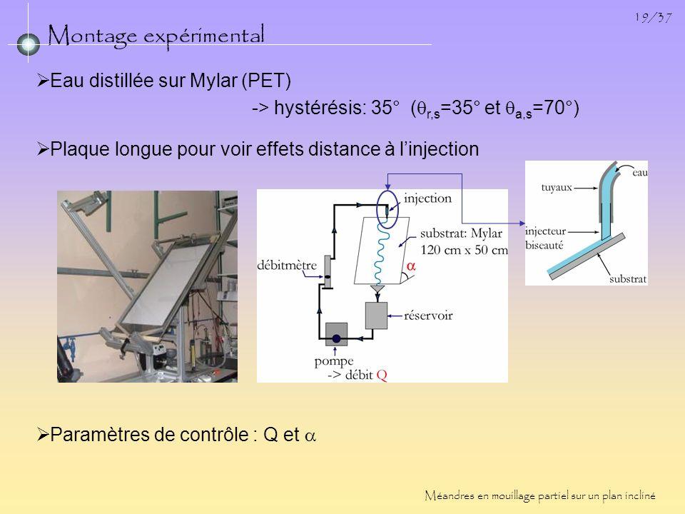 Montage expérimental Eau distillée sur Mylar (PET)