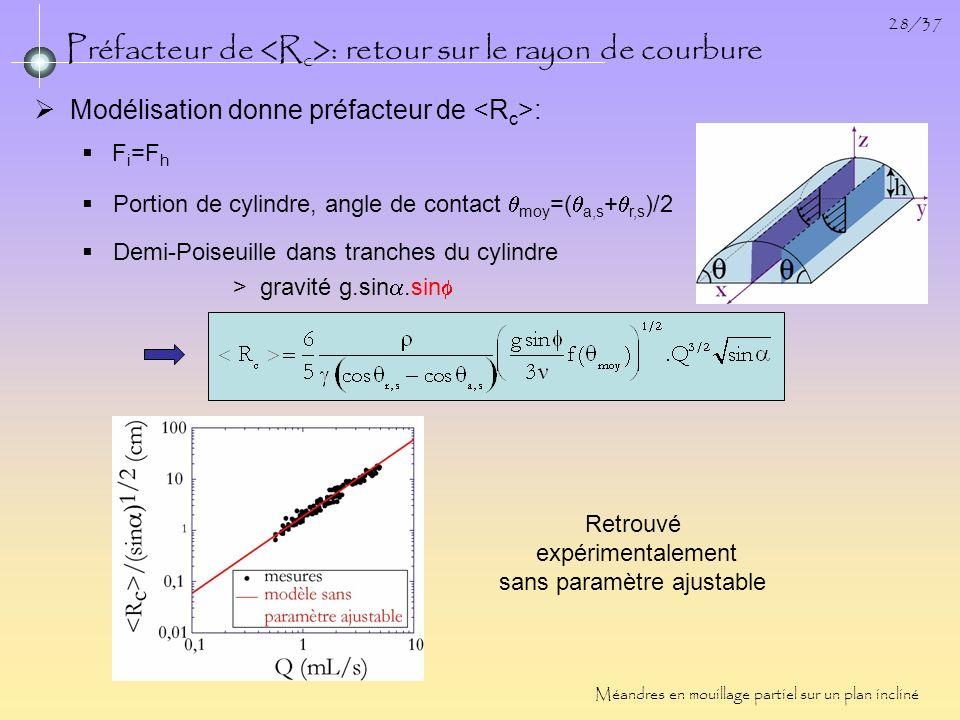 Préfacteur de <Rc>: retour sur le rayon de courbure