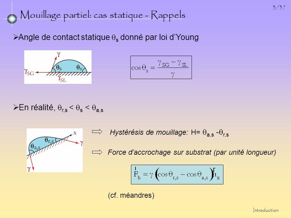 Mouillage partiel: cas statique - Rappels