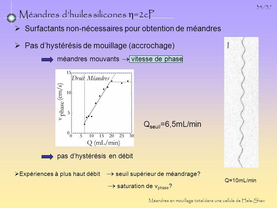 Méandres d'huiles silicones =2cP