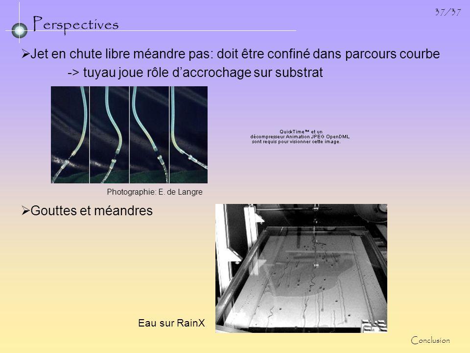 Perspectives Jet en chute libre méandre pas: doit être confiné dans parcours courbe. -> tuyau joue rôle d'accrochage sur substrat.