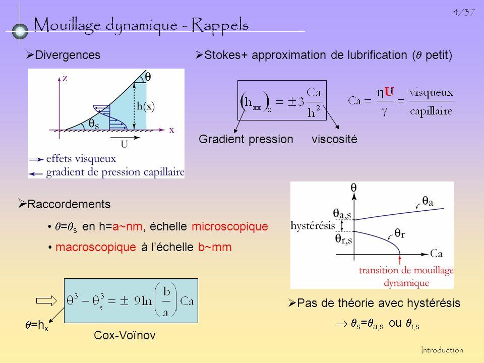 Mouillage dynamique - Rappels