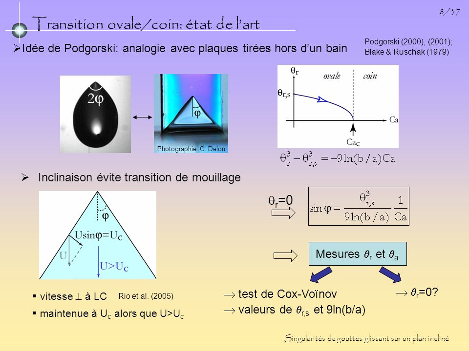 Transition ovale/coin: état de l'art