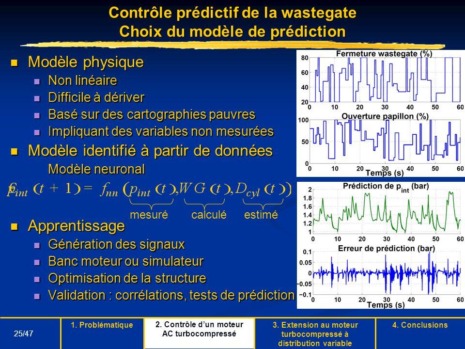 Contrôle prédictif de la wastegate Choix du modèle de prédiction