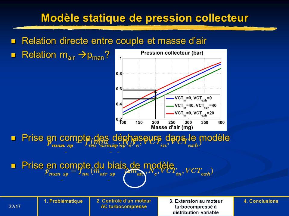 Modèle statique de pression collecteur