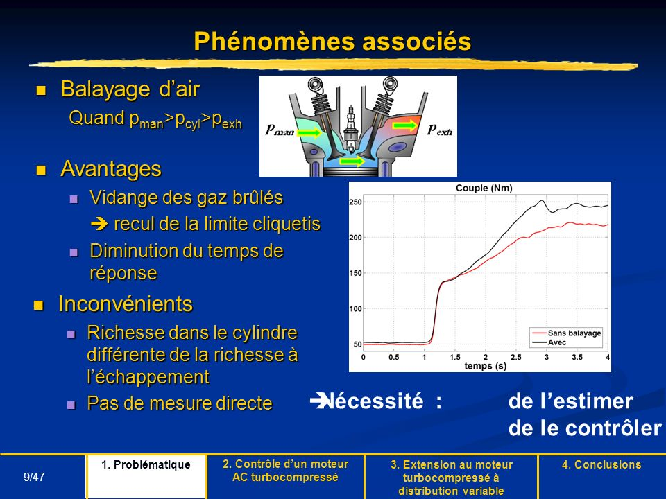 Phénomènes associés Balayage d'air Avantages Inconvénients