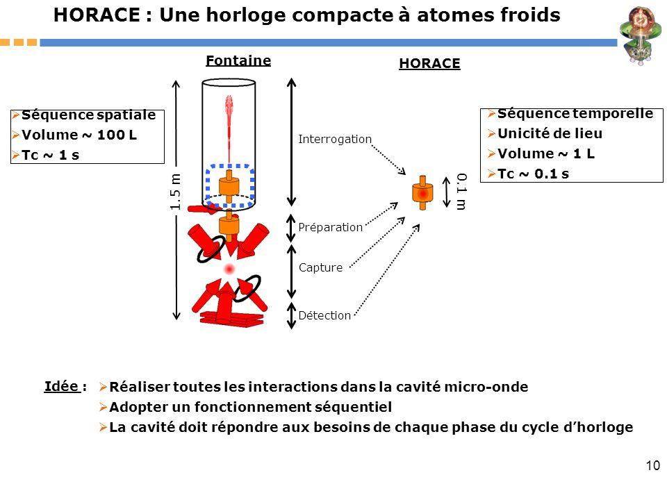 HORACE : Une horloge compacte à atomes froids
