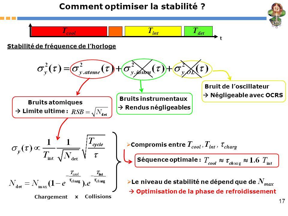 Comment optimiser la stabilité