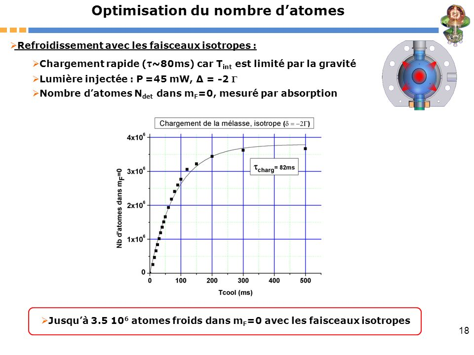 Optimisation du nombre d'atomes