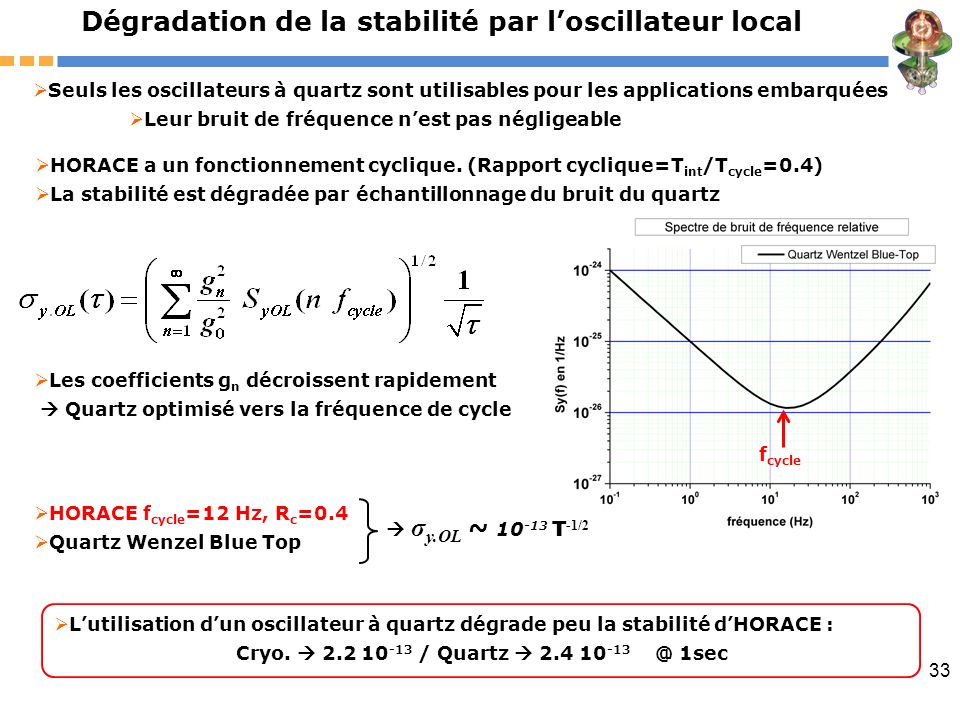 Dégradation de la stabilité par l'oscillateur local