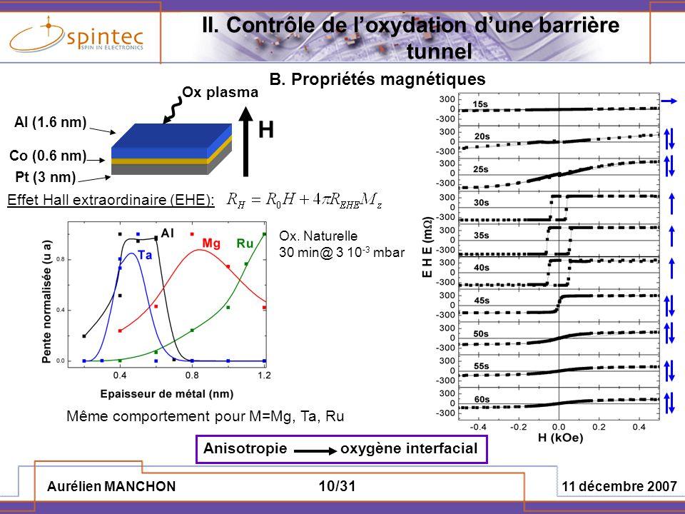 H II. Contrôle de l'oxydation d'une barrière tunnel
