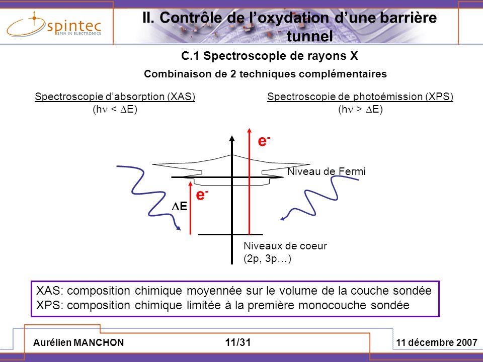 e- e- II. Contrôle de l'oxydation d'une barrière tunnel