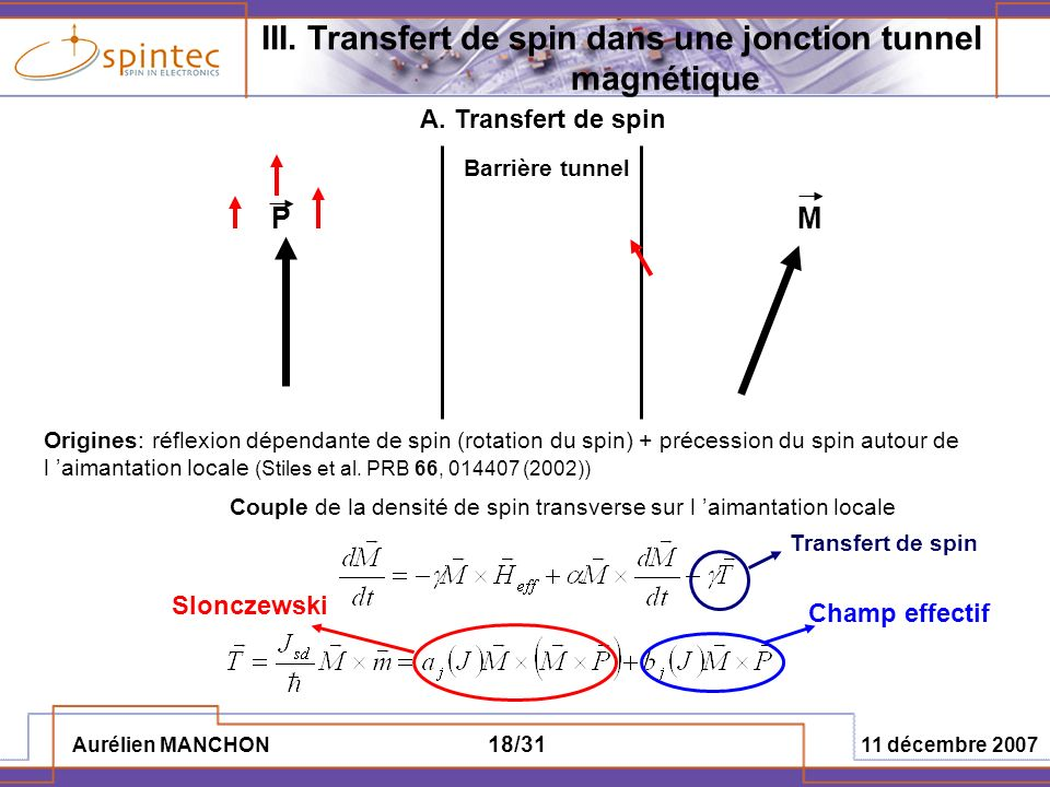 III. Transfert de spin dans une jonction tunnel magnétique