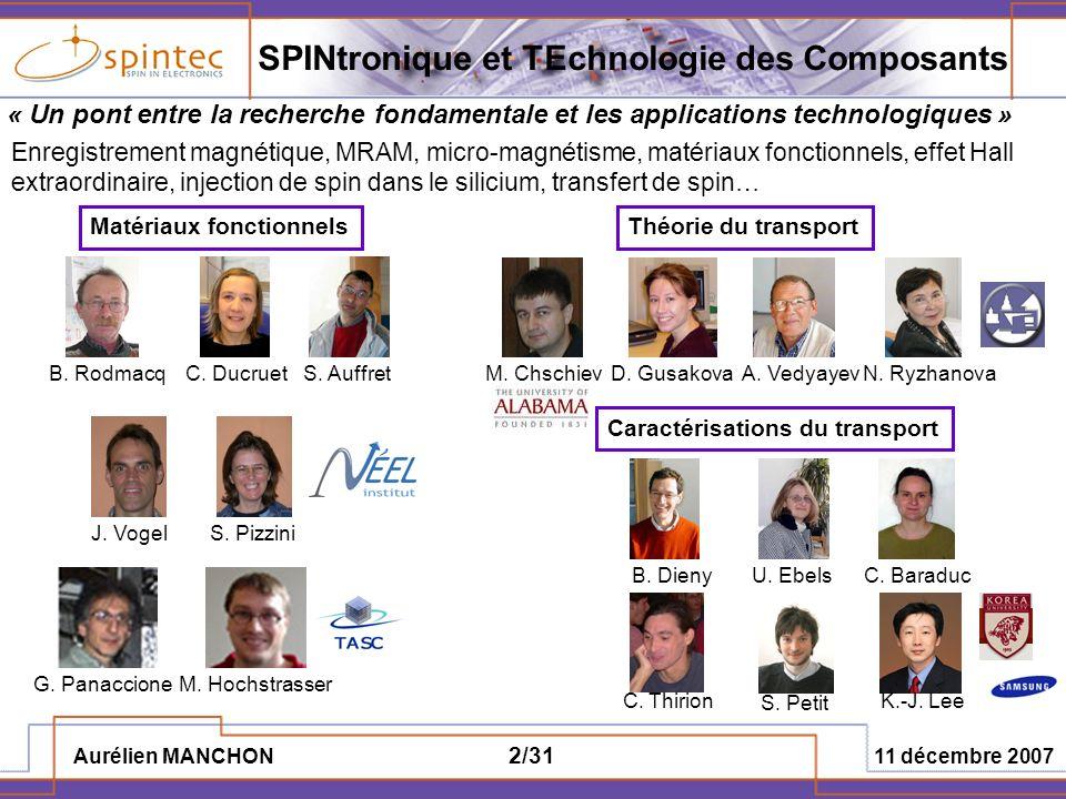 SPINtronique et TEchnologie des Composants