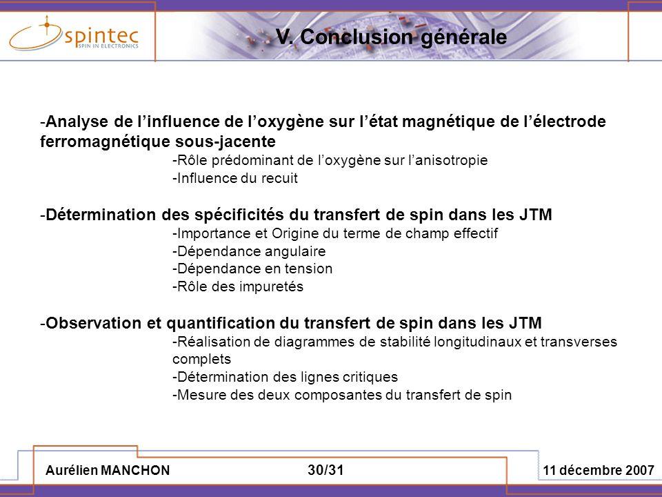 V. Conclusion générale Analyse de l'influence de l'oxygène sur l'état magnétique de l'électrode ferromagnétique sous-jacente.
