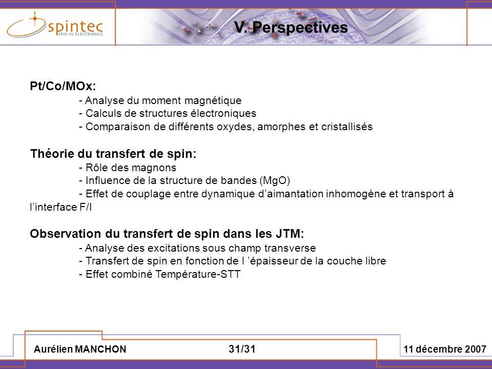 V. Perspectives Pt/Co/MOx: Théorie du transfert de spin: