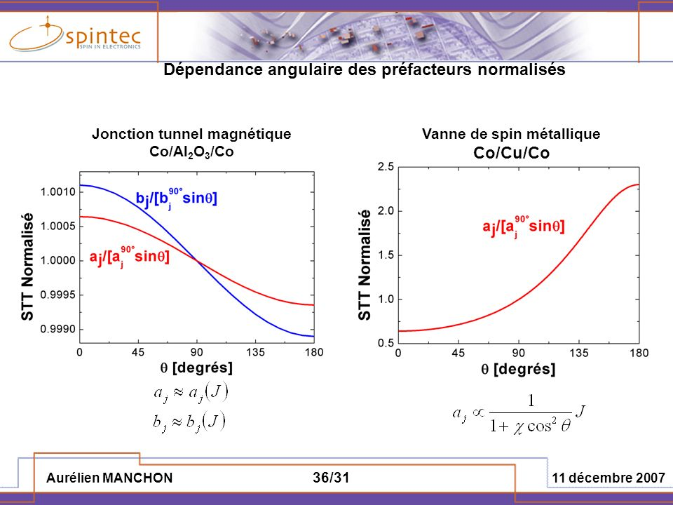 Jonction tunnel magnétique Vanne de spin métallique