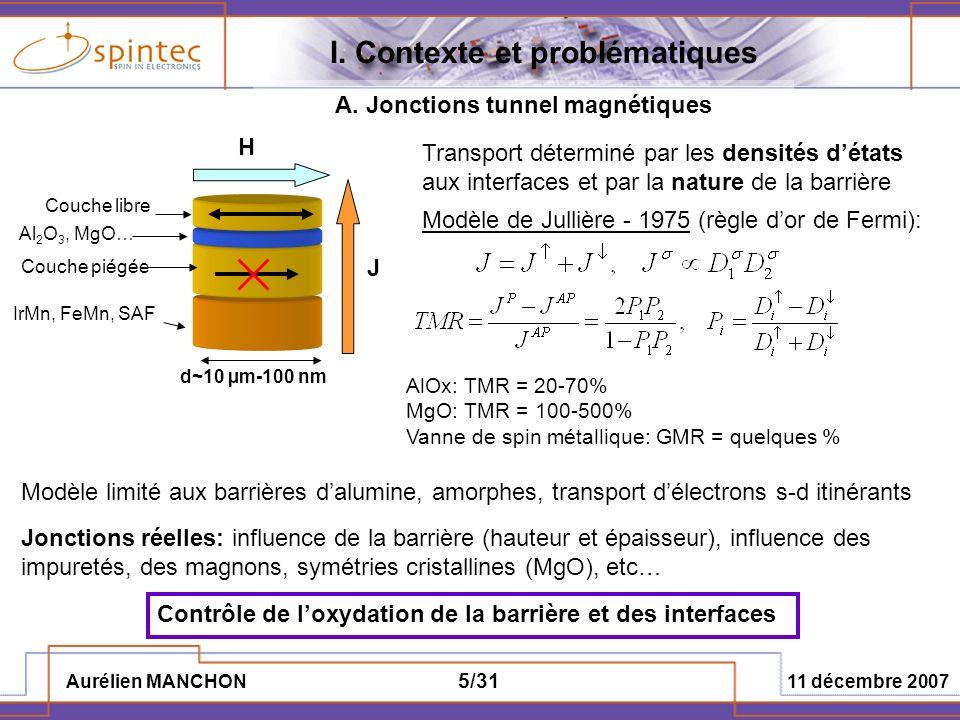 I. Contexte et problématiques A. Jonctions tunnel magnétiques