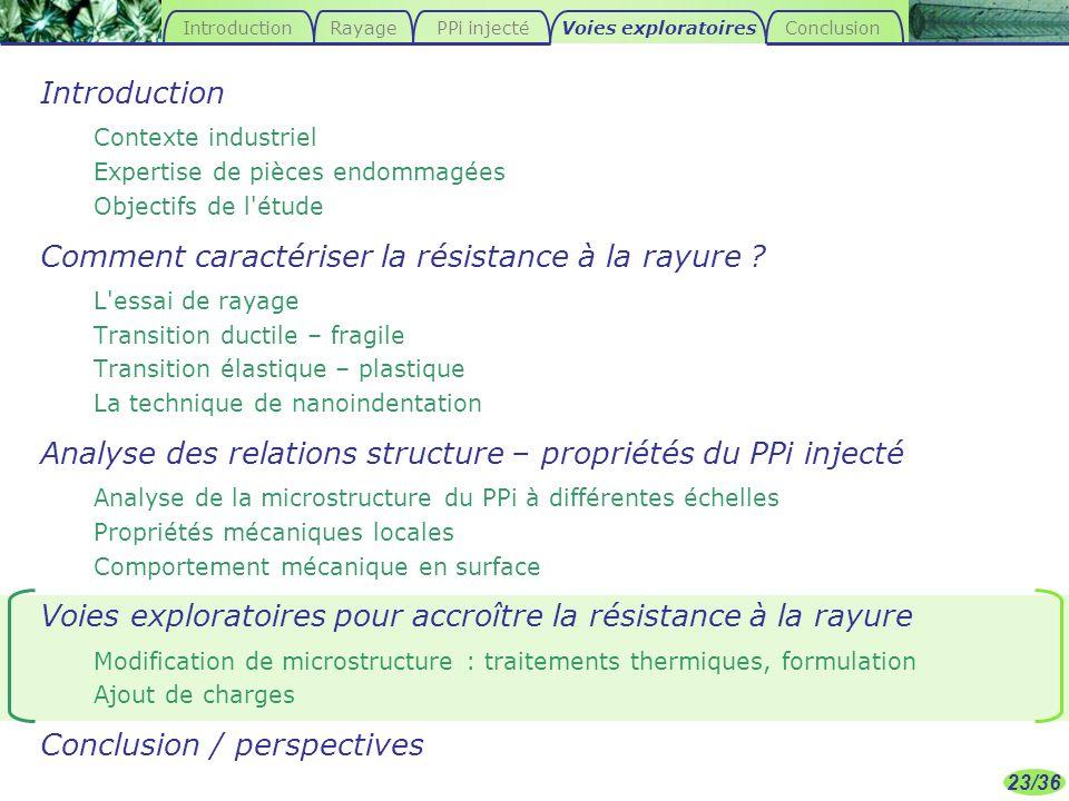 Comment caractériser la résistance à la rayure