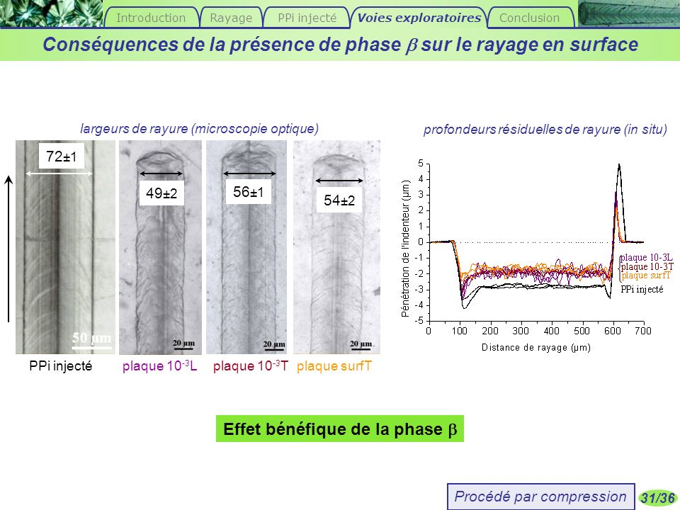 Conséquences de la présence de phase b sur le rayage en surface
