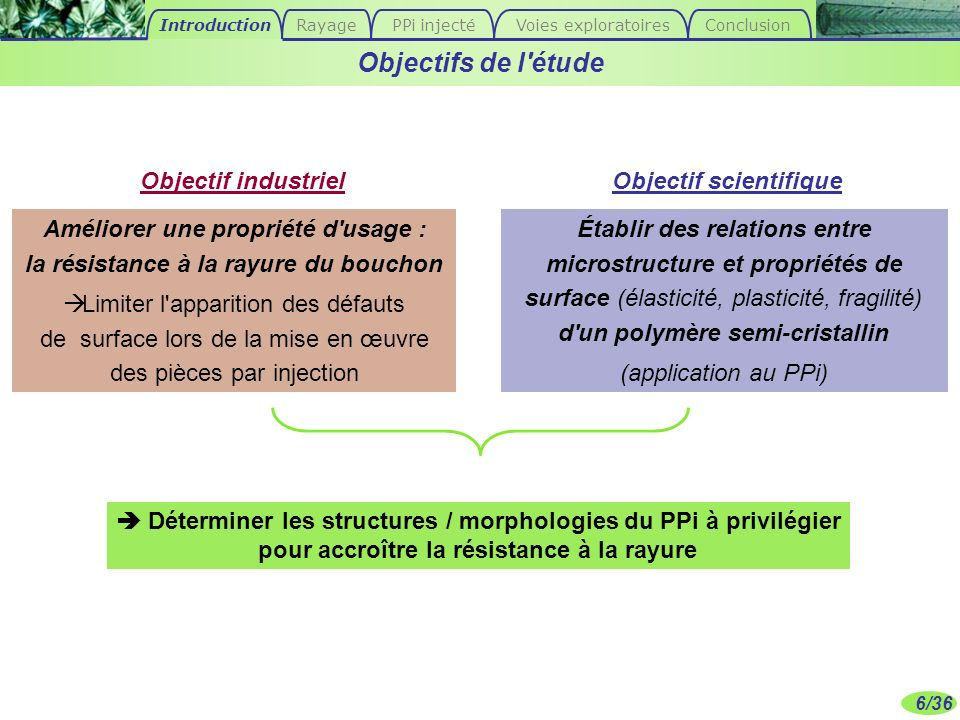 Objectifs de l étude Objectif industriel Objectif scientifique