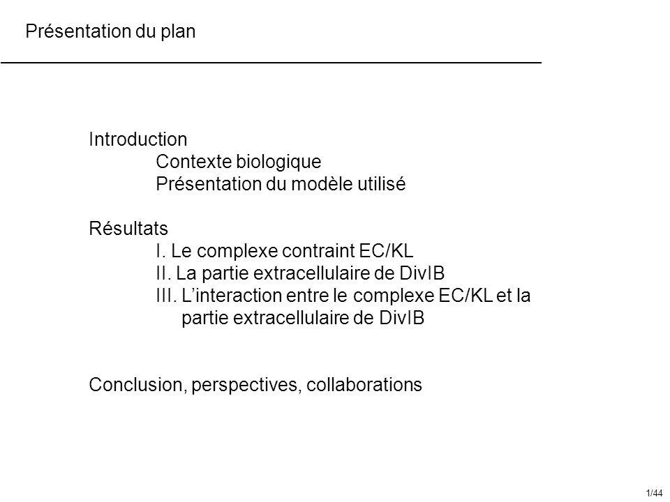 Contexte biologique Présentation du modèle utilisé