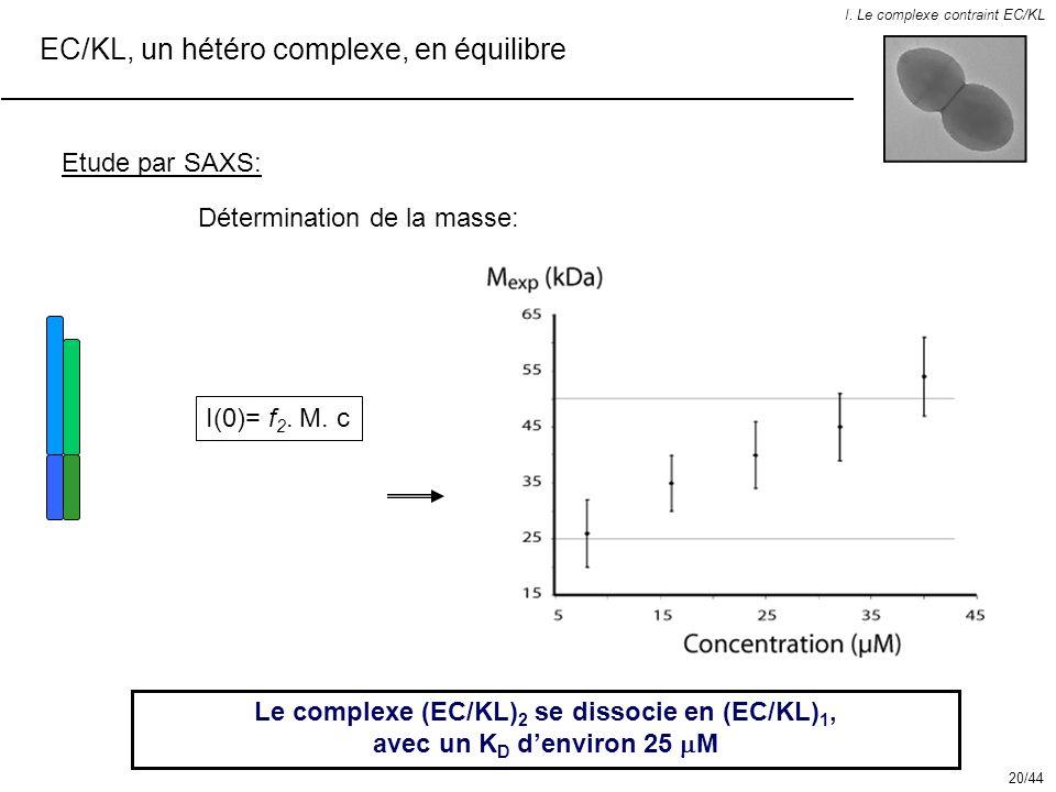 EC/KL, un hétéro complexe, en équilibre