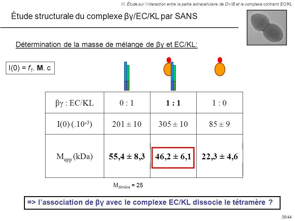 III. Étude sur l'interaction entre la partie extracellulaire de DIvIB et le complexe contraint EC/KL