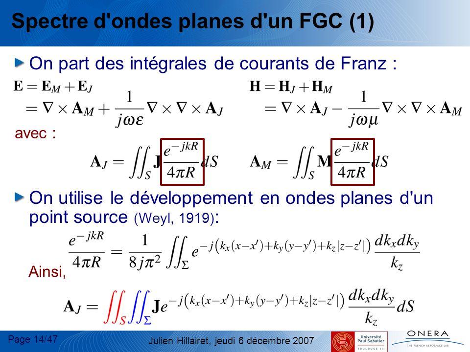 Spectre d ondes planes d un FGC (1)