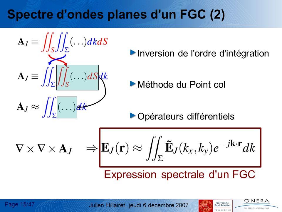 Spectre d ondes planes d un FGC (2)