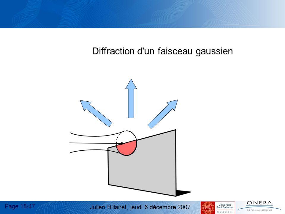 Diffraction d un faisceau gaussien