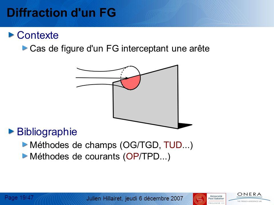 Diffraction d un FG Contexte Bibliographie