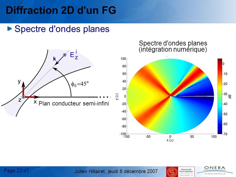 Spectre d ondes planes (intégration numérique)