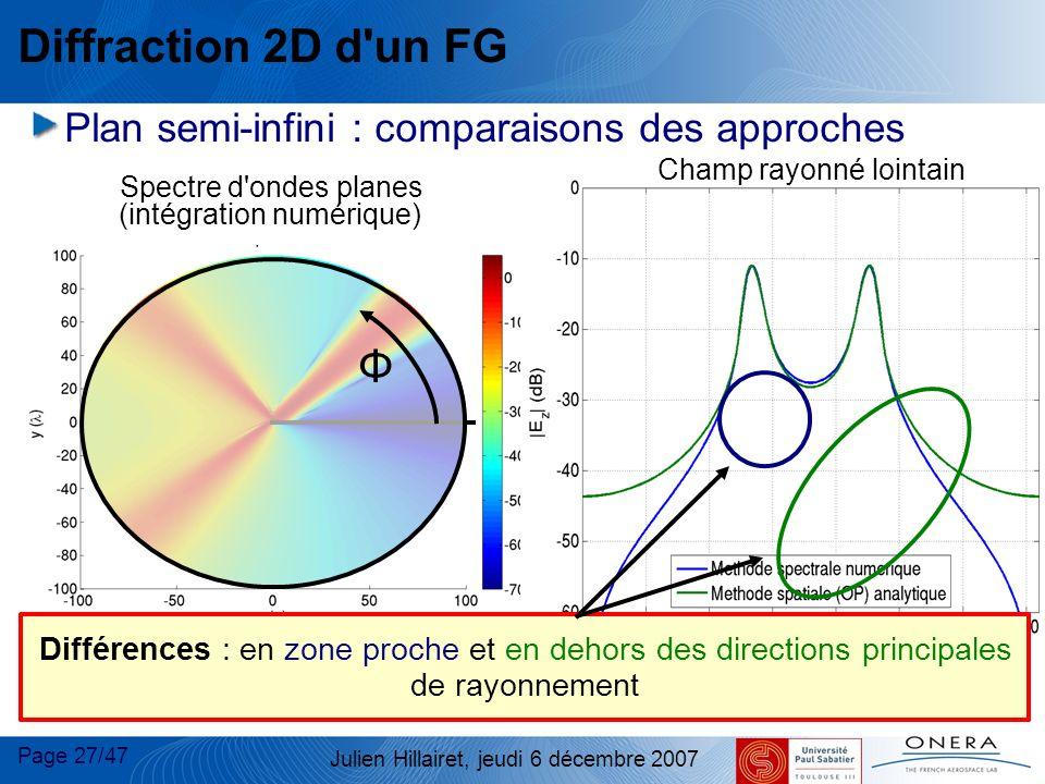 Diffraction 2D d un FG Φ Plan semi-infini : comparaisons des approches