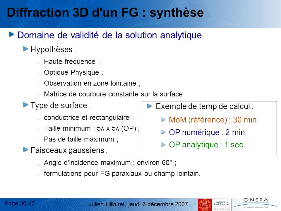 Diffraction 3D d un FG : synthèse