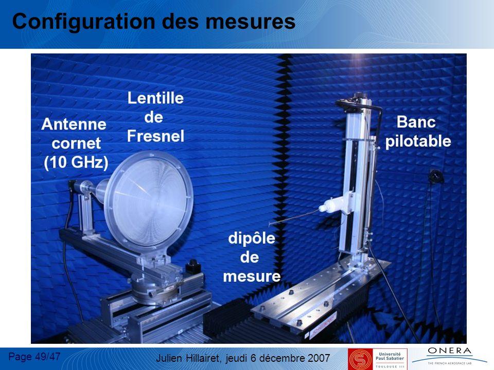 Configuration des mesures