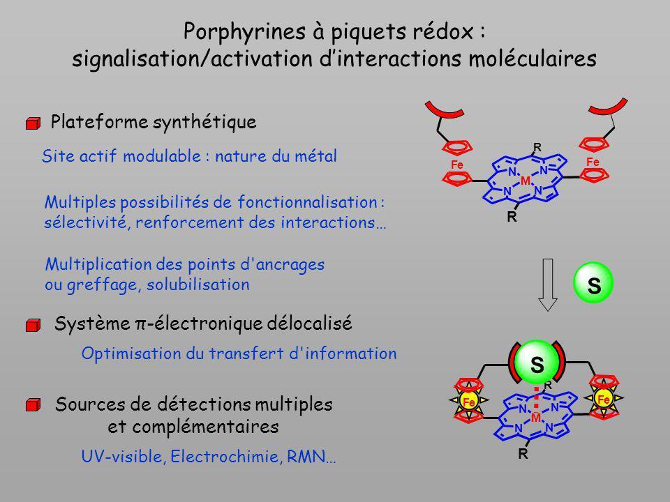 Porphyrines à piquets rédox :