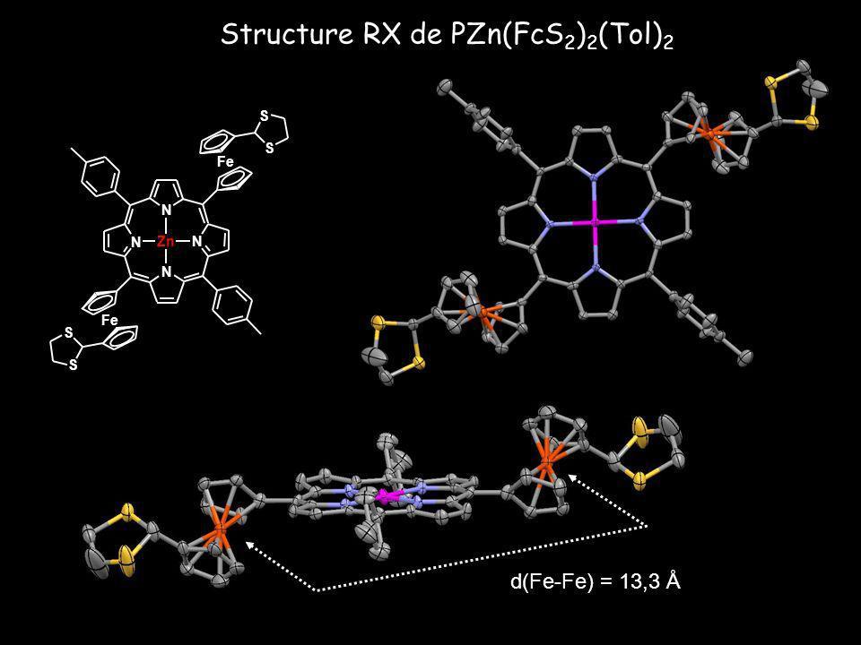 Structure RX de PZn(FcS2)2(Tol)2
