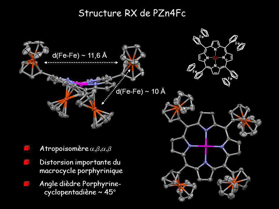Angle dièdre Porphyrine-cyclopentadiène ~ 45°